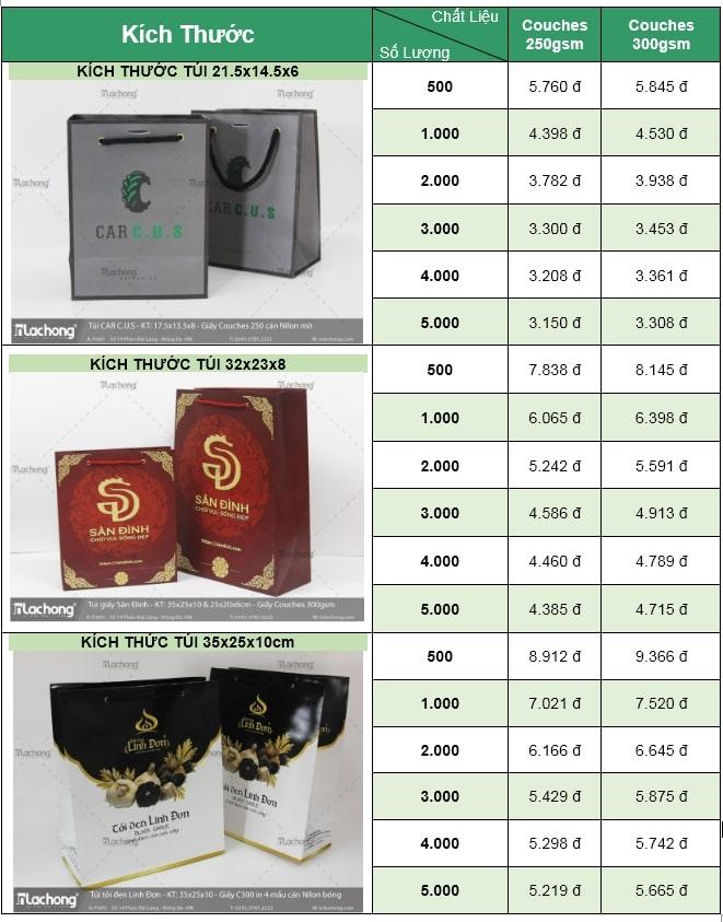 báo giá in túi giấy tại Lạc Hồng