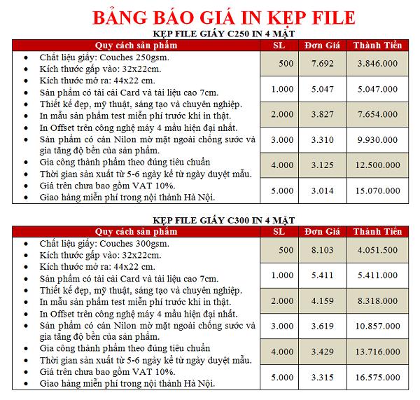 Bảng báo giá in kẹp file A4, in 4 mặt tại Lạc Hồng.