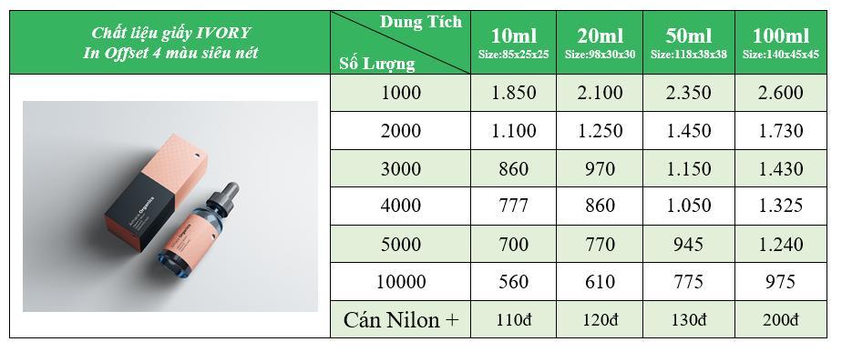 Bảng giá in hộp giấy serum tại Lạc Hồng