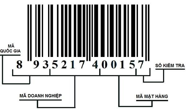 Ý nghĩa của mã vạch trên bao bì sản phẩm Việt Nam